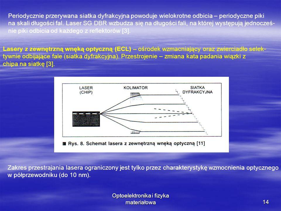 Optoelektronika i fizyka materiałowa14 Periodycznie przerywana siatka dyfrakcyjna powoduje wielokrotne odbicia – periodyczne piki na skali długości fal.