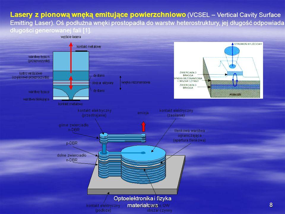 8 Lasery z pionową wnęką emitujące powierzchniowo (VCSEL – Vertical Cavity Surface Emitting Laser).