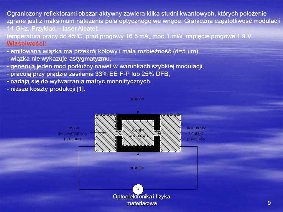 Optoelektronika i fizyka materiałowa9 Ograniczony reflektorami obszar aktywny zawiera kilka studni kwantowych, których położenie zgrane jest z maksimum natężenia pola optycznego we wnęce.