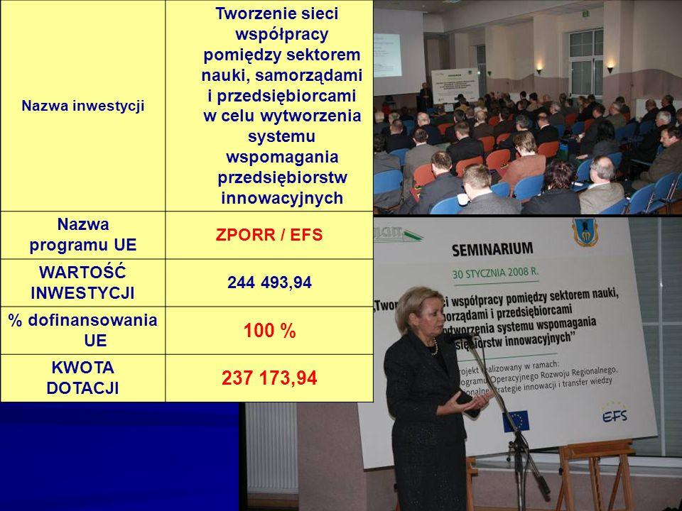 Nazwa inwestycji Tworzenie sieci współpracy pomiędzy sektorem nauki, samorządami i przedsiębiorcami w celu wytworzenia systemu wspomagania przedsiębio