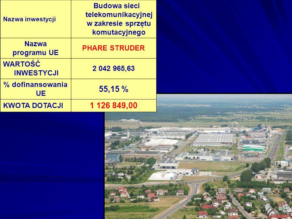 Nazwa inwestycji Budowa sieci telekomunikacyjnej w zakresie sprzętu komutacyjnego Nazwa programu UE PHARE STRUDER WARTOŚĆ INWESTYCJI 2 042 965,63 % do