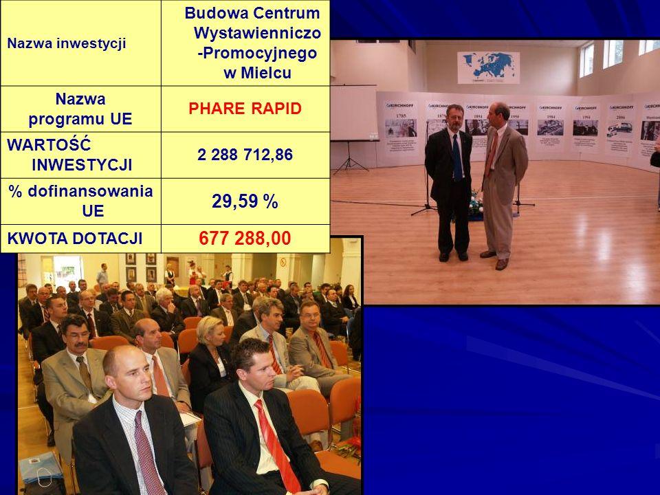 Nazwa inwestycji Budowa Centrum Wystawienniczo -Promocyjnego w Mielcu Nazwa programu UE PHARE RAPID WARTOŚĆ INWESTYCJI 2 288 712,86 % dofinansowania U