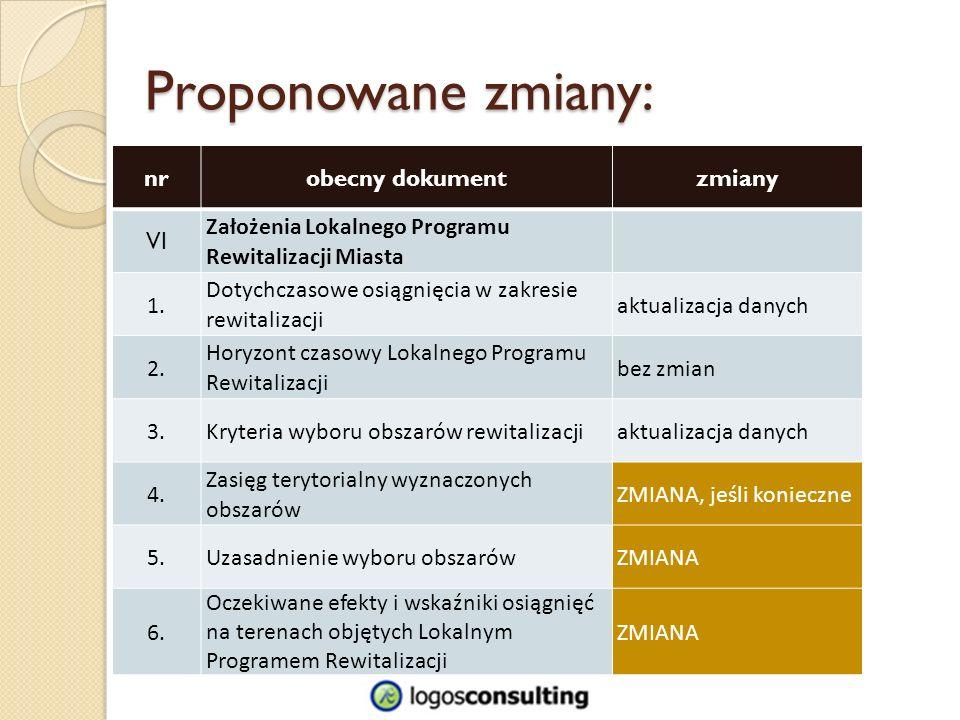 Proponowane zmiany: nrobecny dokumentzmiany VI Założenia Lokalnego Programu Rewitalizacji Miasta 1.