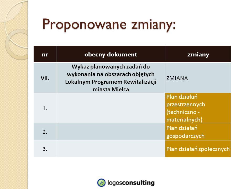 Proponowane zmiany: nrobecny dokumentzmiany VII.