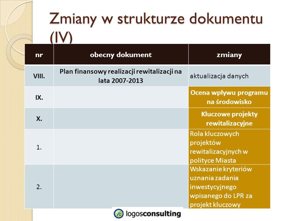 Zmiany w strukturze dokumentu (IV) nrobecny dokumentzmiany VIII.