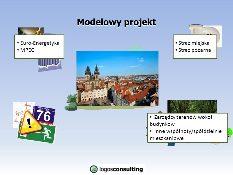 Modelowy projekt Euro-Energetyka MPEC Straż miejska Straż pożarna Zarządcy terenów wokół budynków Inne wspólnoty/spółdzielnie mieszkaniowe