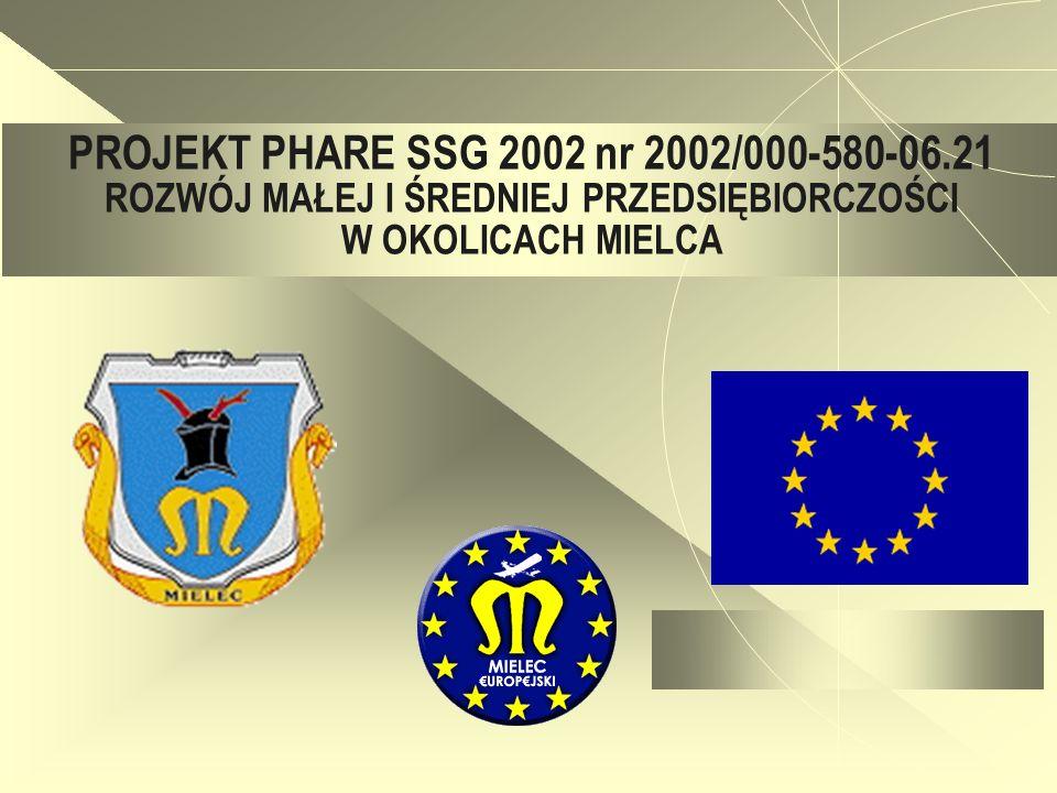 Główne założenia budowy obwodnicy wewnętrznej miasta Mielca 1.Połączenie miasta Mielca a zwłaszcza Specjalnej Strefy Ekonomicznej (SSE) z podstawową siecią układu komunikacyjnego województwa.