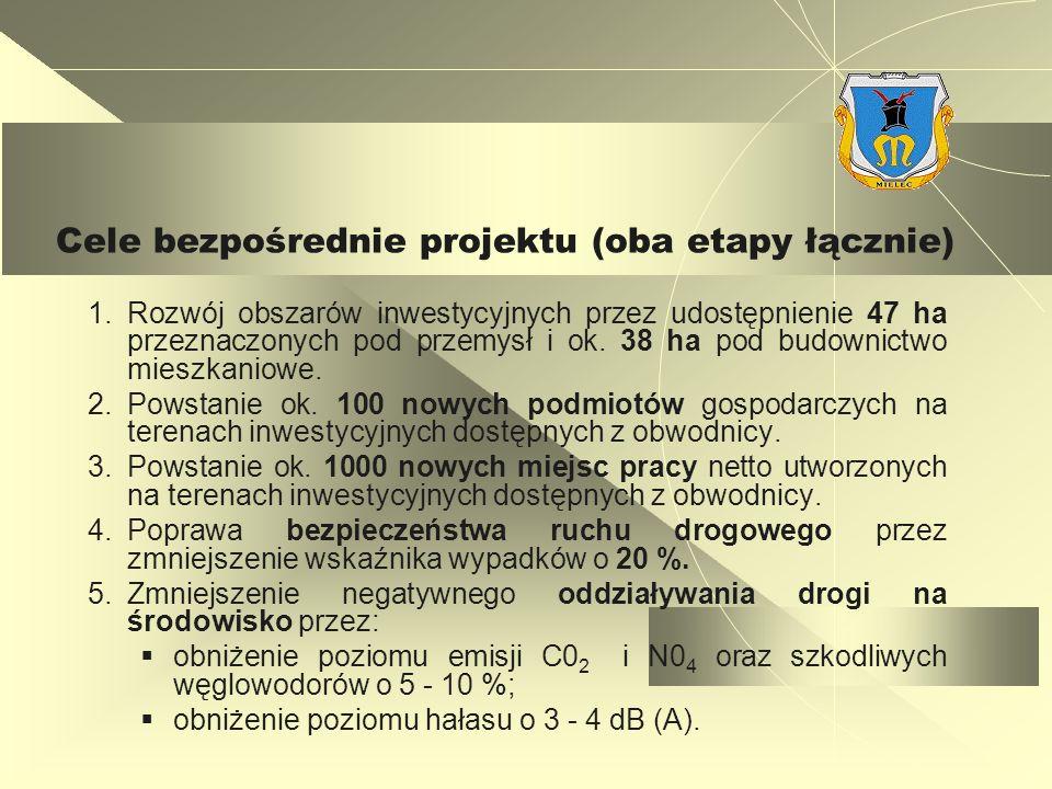 Ramy instytucjonalne i prawne realizacji projektu PHARE 2002 1.Beneficjentem projektu i Zamawiającym jest Samorząd Miasta Mielca.