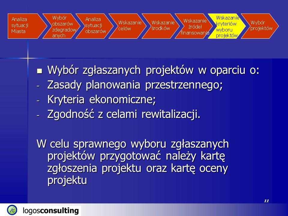 11 Wybór zgłaszanych projektów w oparciu o: Wybór zgłaszanych projektów w oparciu o: - Zasady planowania przestrzennego; - Kryteria ekonomiczne; - Zgo