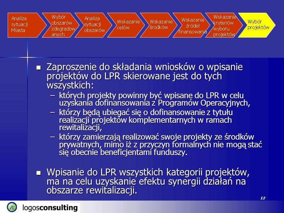 12 Zaproszenie do składania wniosków o wpisanie projektów do LPR skierowane jest do tych wszystkich: Zaproszenie do składania wniosków o wpisanie proj