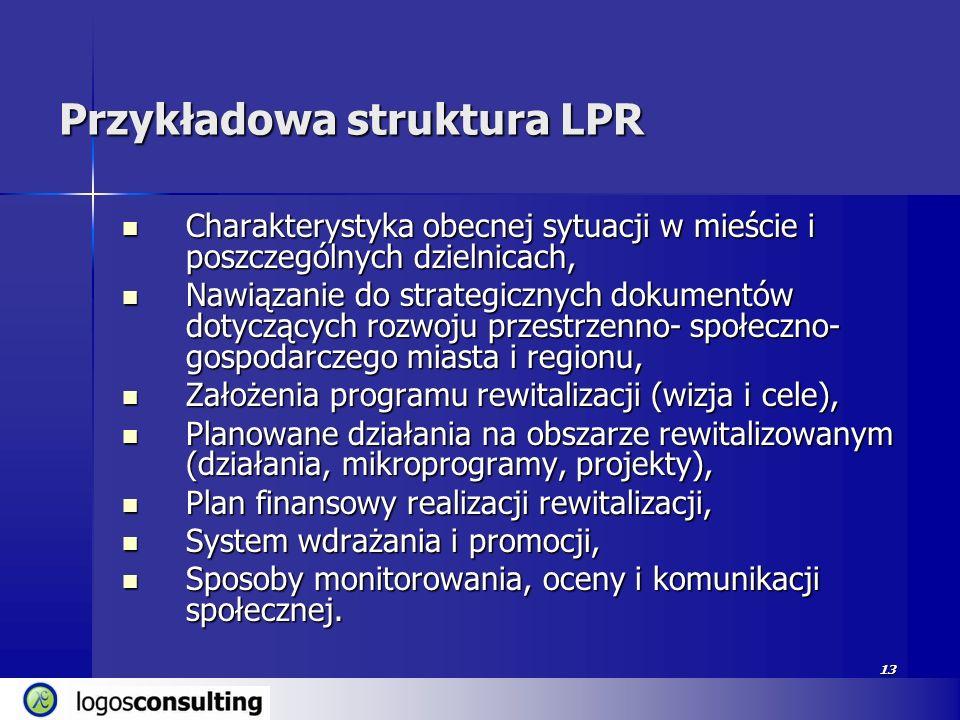 13 Przykładowa struktura LPR Charakterystyka obecnej sytuacji w mieście i poszczególnych dzielnicach, Charakterystyka obecnej sytuacji w mieście i pos