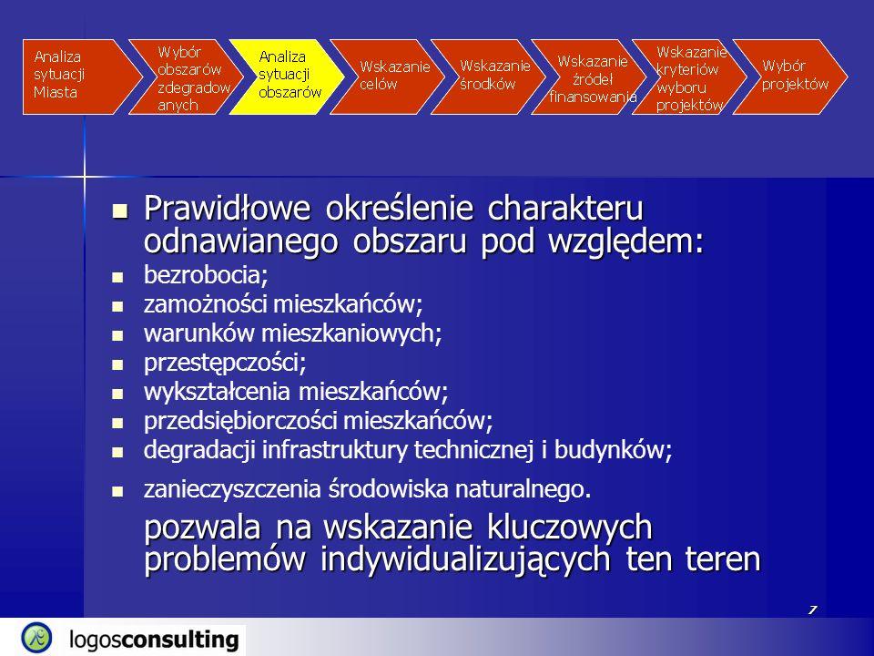 7 Prawidłowe określenie charakteru odnawianego obszaru pod względem: Prawidłowe określenie charakteru odnawianego obszaru pod względem: bezrobocia; za