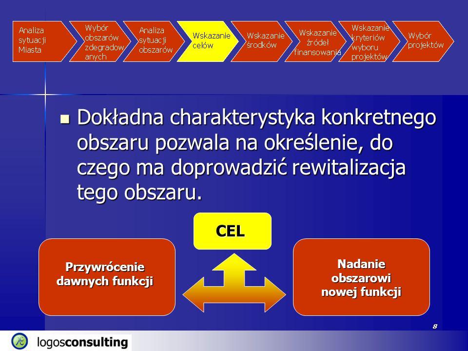 8 Dokładna charakterystyka konkretnego obszaru pozwala na określenie, do czego ma doprowadzić rewitalizacja tego obszaru. Dokładna charakterystyka kon