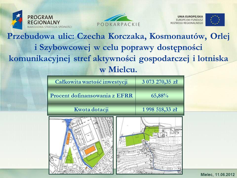 Przebudowa ulic: Czecha Korczaka, Kosmonautów, Orlej i Szybowcowej w celu poprawy dostępności komunikacyjnej stref aktywności gospodarczej i lotniska w Mielcu.