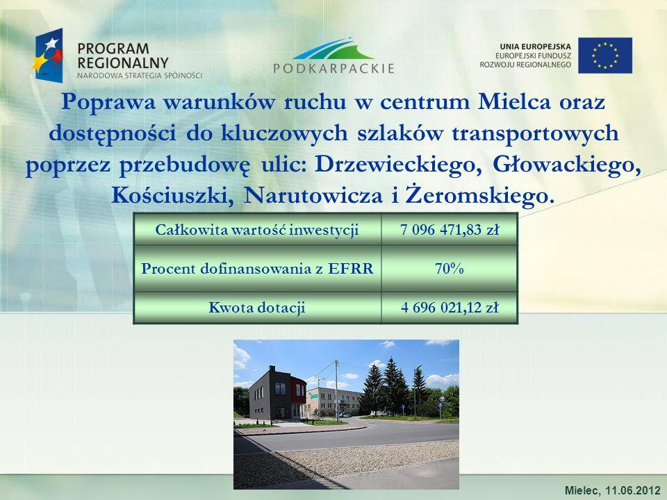 Poprawa warunków ruchu w centrum Mielca oraz dostępności do kluczowych szlaków transportowych poprzez przebudowę ulic: Drzewieckiego, Głowackiego, Kościuszki, Narutowicza i Żeromskiego.