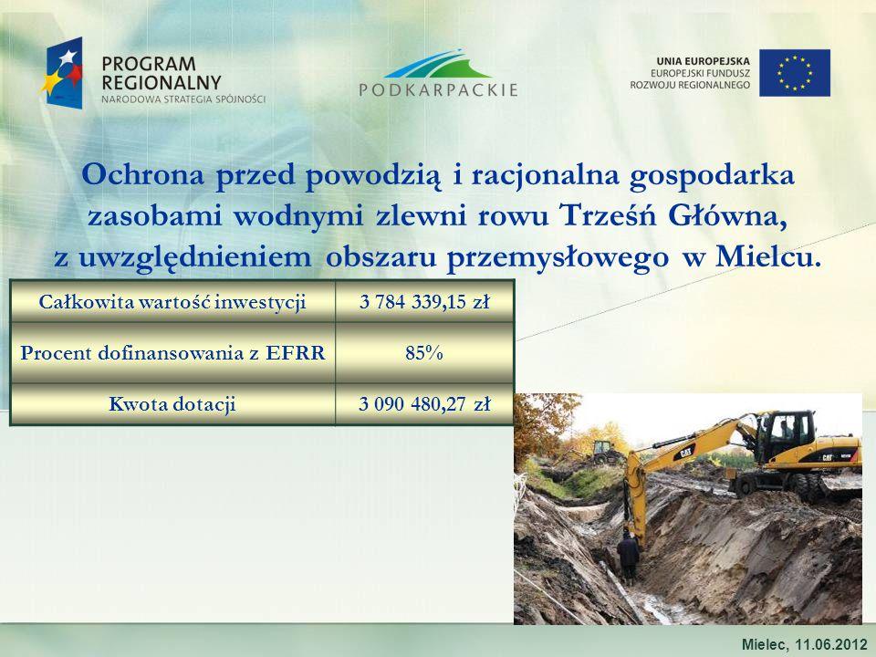 Ochrona przed powodzią i racjonalna gospodarka zasobami wodnymi zlewni rowu Trześń Główna, z uwzględnieniem obszaru przemysłowego w Mielcu.