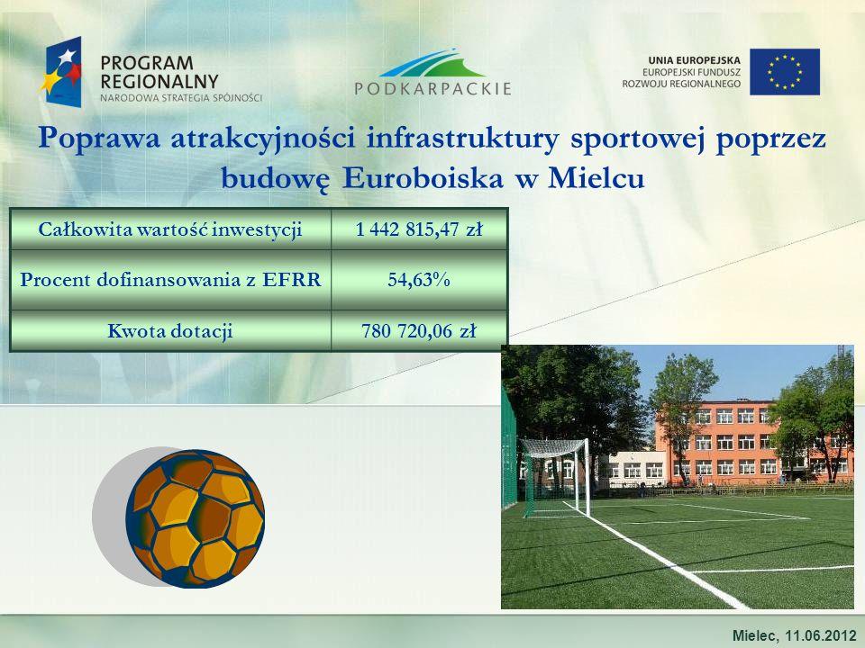 Poprawa atrakcyjności infrastruktury sportowej poprzez budowę Euroboiska w Mielcu Mielec, 11.06.2012 Całkowita wartość inwestycji1 442 815,47 zł Procent dofinansowania z EFRR54,63% Kwota dotacji780 720,06 zł