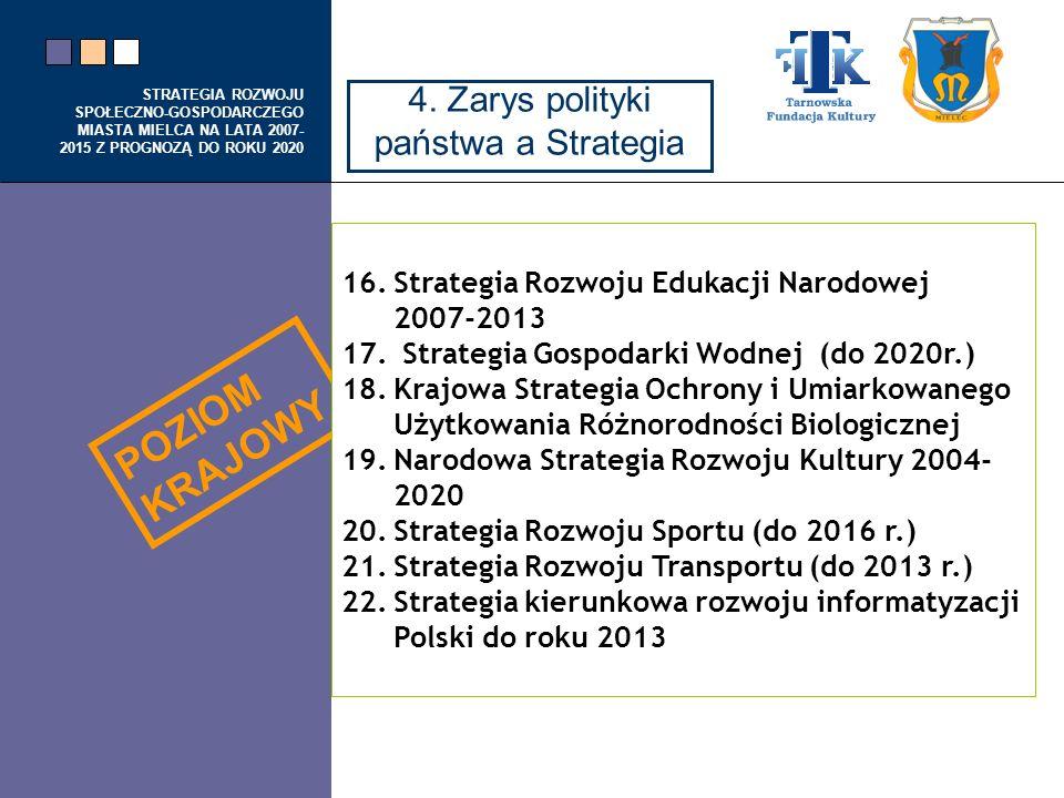 STRATEGIA ROZWOJU SPOŁECZNO-GOSPODARCZEGO MIASTA MIELCA NA LATA 2007- 2015 Z PROGNOZĄ DO ROKU 2020 POZIOM KRAJOWY 16.Strategia Rozwoju Edukacji Narodo