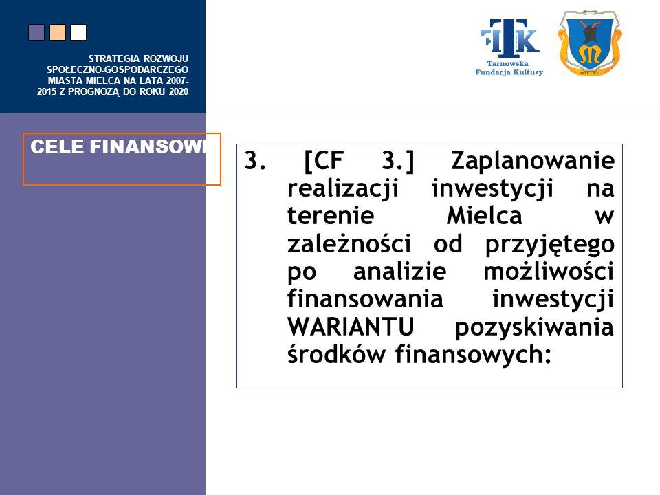 STRATEGIA ROZWOJU SPOŁECZNO-GOSPODARCZEGO MIASTA MIELCA NA LATA 2007- 2015 Z PROGNOZĄ DO ROKU 2020 3. [CF 3.] Zaplanowanie realizacji inwestycji na te