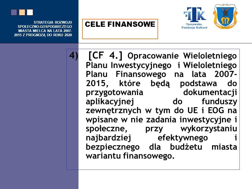 STRATEGIA ROZWOJU SPOŁECZNO-GOSPODARCZEGO MIASTA MIELCA NA LATA 2007- 2015 Z PROGNOZĄ DO ROKU 2020 4) [CF 4.] Opracowanie Wieloletniego Planu Inwestyc