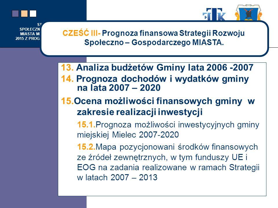 STRATEGIA ROZWOJU SPOŁECZNO-GOSPODARCZEGO MIASTA MIELCA NA LATA 2007- 2015 Z PROGNOZĄ DO ROKU 2020 13. Analiza budżetów Gminy lata 2006 -2007 14. Prog
