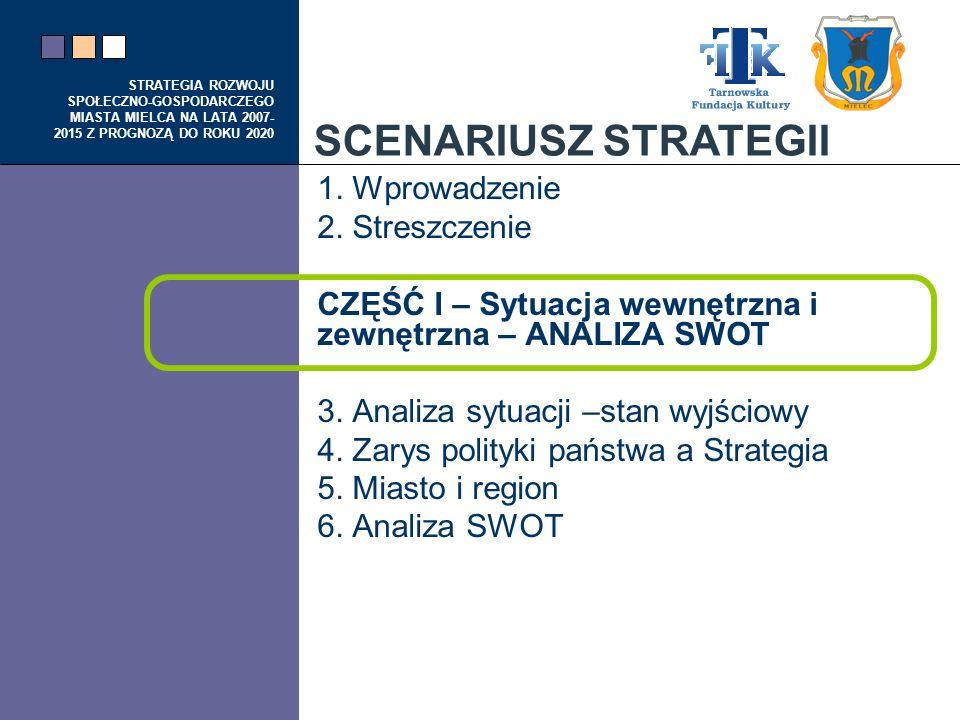 STRATEGIA ROZWOJU SPOŁECZNO-GOSPODARCZEGO MIASTA MIELCA NA LATA 2007- 2015 Z PROGNOZĄ DO ROKU 2020 CZĘŚĆ II – Cele i sformułowania Strategii 12.Współpraca zewnętrzna: 12.1.Współpraca regionalna 12.2.Współpraca zagraniczna
