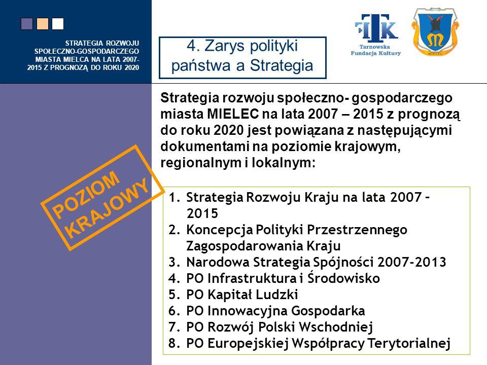 STRATEGIA ROZWOJU SPOŁECZNO-GOSPODARCZEGO MIASTA MIELCA NA LATA 2007- 2015 Z PROGNOZĄ DO ROKU 2020 1)[CO 4.1]Integracja systemów transportowych Mielca, pozostałych gmin powiatu i sąsiednich ośrodków miejskich, z uwzględnieniem potencjalnych możliwości wykorzystania mieleckiego lotniska w przewozach krajowych i międzynarodowych, 2)[CO 4.2] Stworzenie systemu zachęt inwestycyjnych, przeprowadzanie systematycznych badań gospodarczo- społecznych i monitorowanie rynku, 3)[CO 4.3] Wsparcie restrukturyzacji i rozwoju istniejących i nowych dziedzin gospodarki w celu zwiększenia produktywności i rentowności lokalizowanych w mieście podmiotów gospodarczych, promowanie nowych form działalności, CELE OPERACYJNE IV.