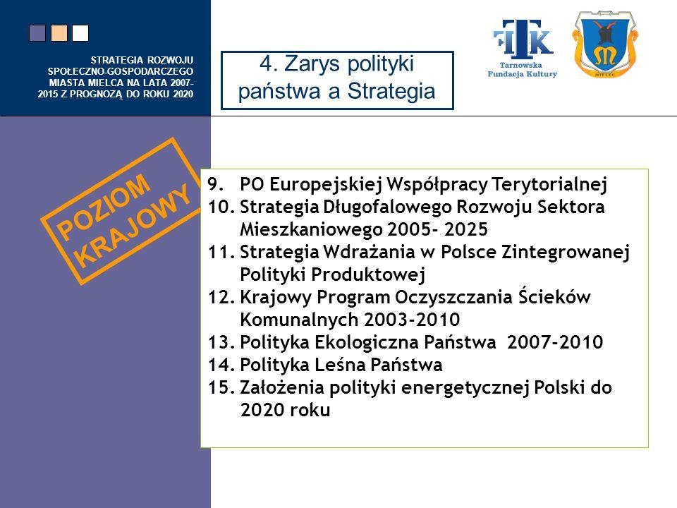 STRATEGIA ROZWOJU SPOŁECZNO-GOSPODARCZEGO MIASTA MIELCA NA LATA 2007- 2015 Z PROGNOZĄ DO ROKU 2020 POZIOM KRAJOWY 16.Strategia Rozwoju Edukacji Narodowej 2007-2013 17.