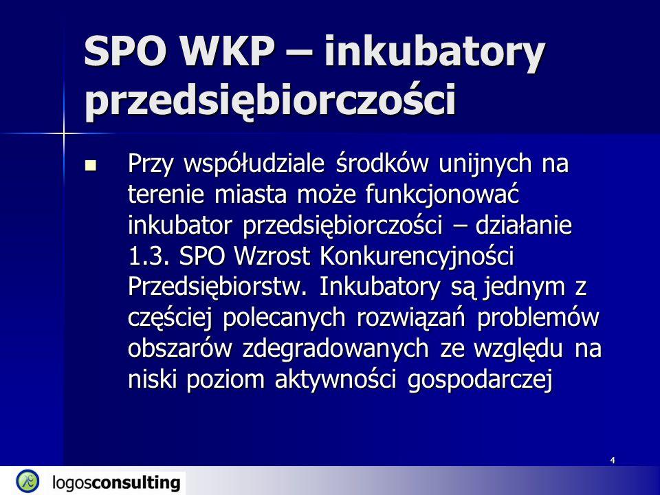 4 SPO WKP – inkubatory przedsiębiorczości Przy współudziale środków unijnych na terenie miasta może funkcjonować inkubator przedsiębiorczości – działanie 1.3.