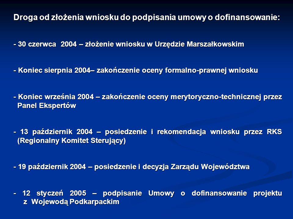 Droga od złożenia wniosku do podpisania umowy o dofinansowanie: - 30 czerwca 2004 – złożenie wniosku w Urzędzie Marszałkowskim - Koniec sierpnia 2004– zakończenie oceny formalno-prawnej wniosku - Koniec września 2004 – zakończenie oceny merytoryczno-technicznej przez Panel Ekspertów - 13 październik 2004 – posiedzenie i rekomendacja wniosku przez RKS (Regionalny Komitet Sterujący) - 19 październik 2004 – posiedzenie i decyzja Zarządu Województwa - 12 styczeń 2005 – podpisanie Umowy o dofinansowanie projektu z Wojewodą Podkarpackim