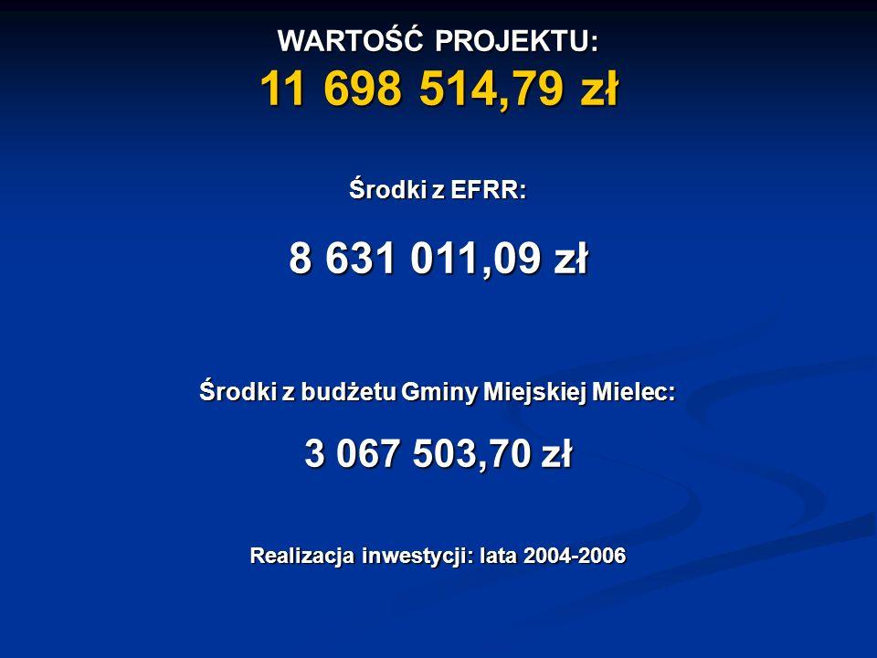 WARTOŚĆ PROJEKTU: 11 698 514,79 zł Środki z EFRR: 8 631 011,09 zł Środki z budżetu Gminy Miejskiej Mielec: 3 067 503,70 zł Realizacja inwestycji: lata 2004-2006