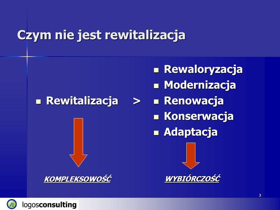 3 Czym nie jest rewitalizacja Rewitalizacja > Rewitalizacja > Rewaloryzacja Rewaloryzacja Modernizacja Modernizacja Renowacja Renowacja Konserwacja Ko
