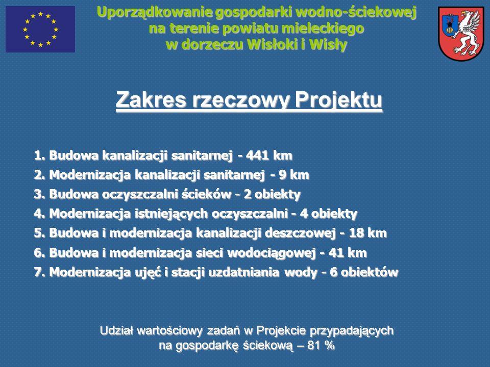 Uporządkowanie gospodarki wodno-ściekowej na terenie powiatu mieleckiego w dorzeczu Wisłoki i Wisły Zakres rzeczowy Projektu 1. Budowa kanalizacji san