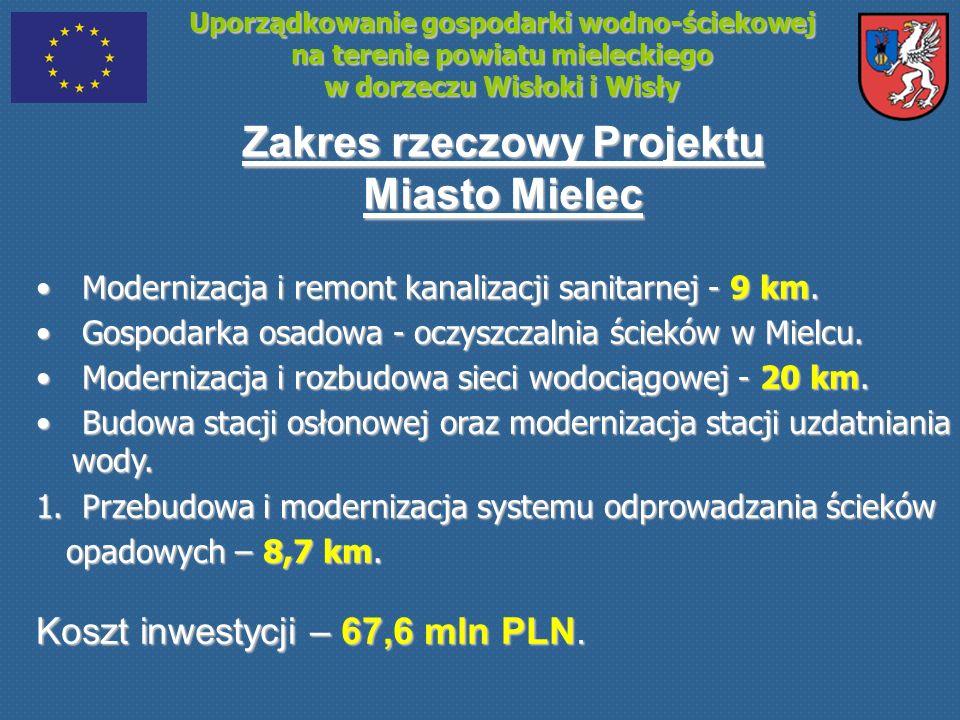 Uporządkowanie gospodarki wodno-ściekowej na terenie powiatu mieleckiego w dorzeczu Wisłoki i Wisły Zakres rzeczowy Projektu Miasto Mielec Modernizacj