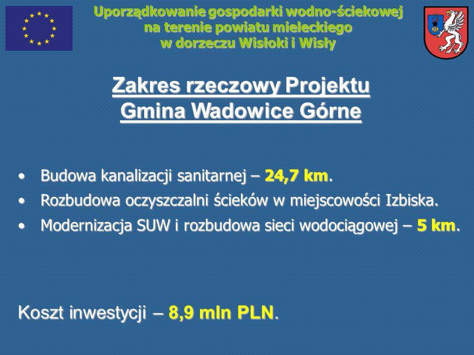 Uporządkowanie gospodarki wodno-ściekowej na terenie powiatu mieleckiego w dorzeczu Wisłoki i Wisły Zakres rzeczowy Projektu Gmina Wadowice Górne Budo
