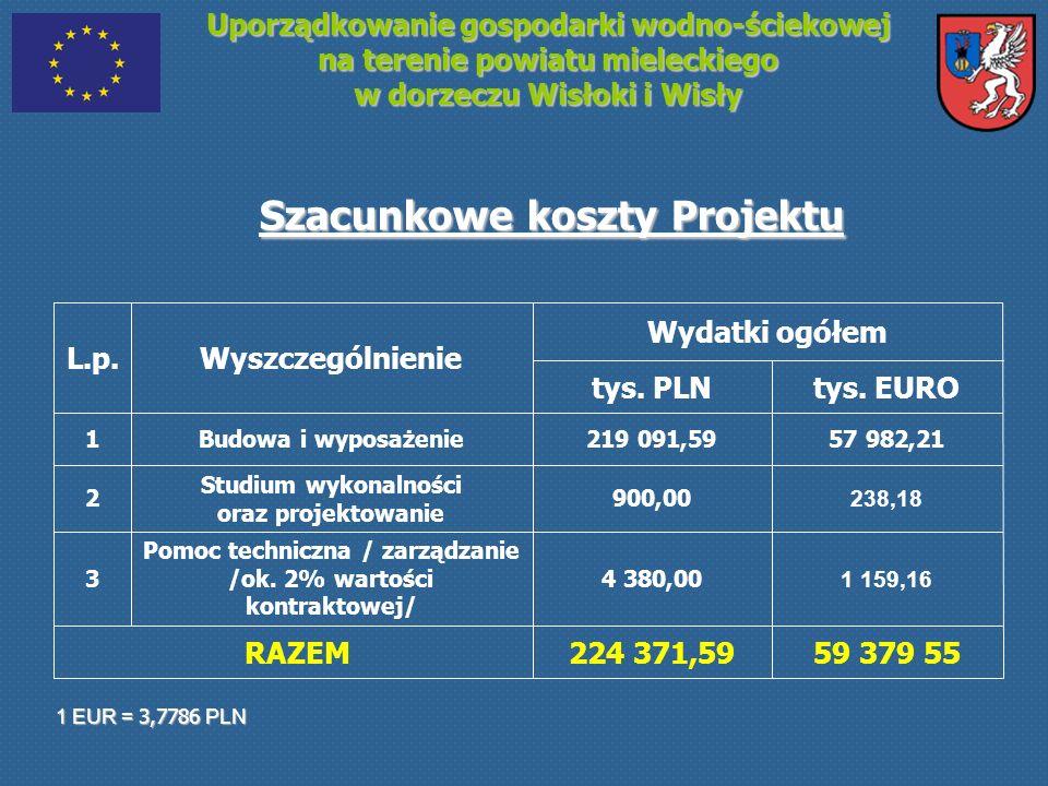 Uporządkowanie gospodarki wodno-ściekowej na terenie powiatu mieleckiego w dorzeczu Wisłoki i Wisły Szacunkowe koszty Projektu 1 EUR = 3,7786 PLN 59 3