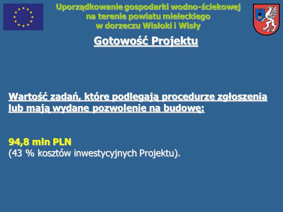 Uporządkowanie gospodarki wodno-ściekowej na terenie powiatu mieleckiego w dorzeczu Wisłoki i Wisły Gotowość Projektu Wartość zadań, które podlegają p