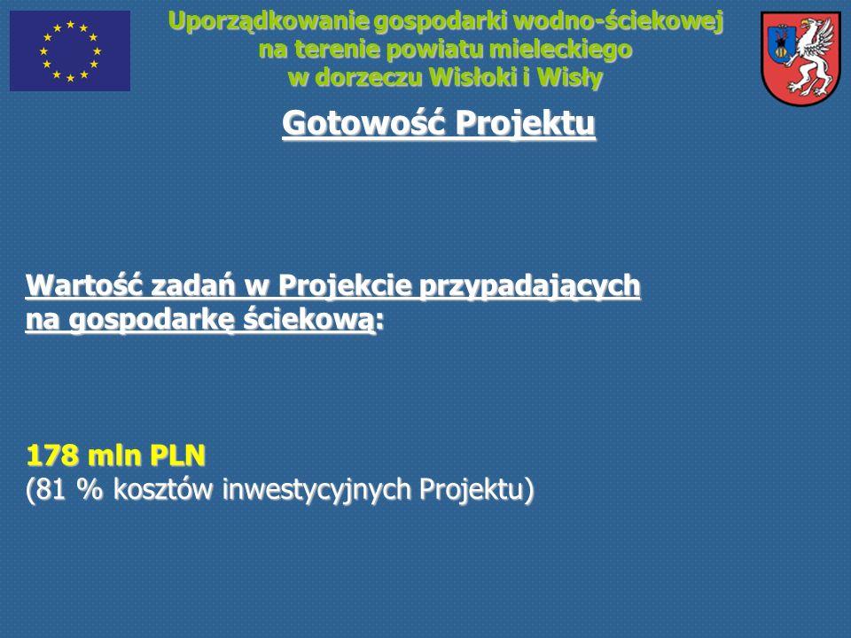 Uporządkowanie gospodarki wodno-ściekowej na terenie powiatu mieleckiego w dorzeczu Wisłoki i Wisły Gotowość Projektu Wartość zadań w Projekcie przypa