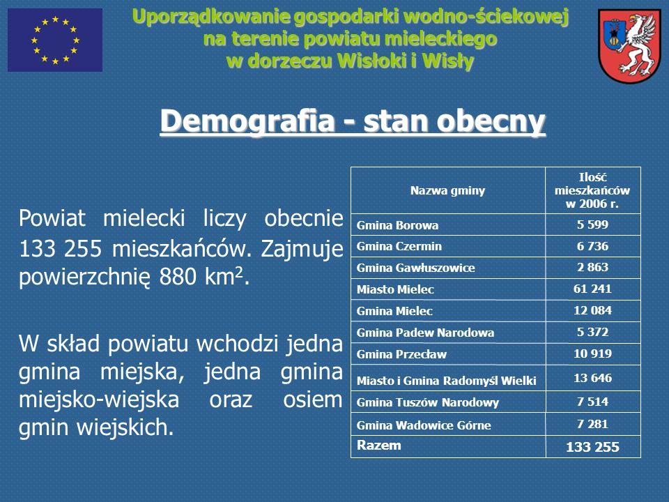 Demografia - stan obecny 13 646 Miasto i Gmina Radomyśl Wielki 133 255 Razem 7 281 Gmina Wadowice Górne 7 514 Gmina Tuszów Narodowy 10 919 Gmina Przec