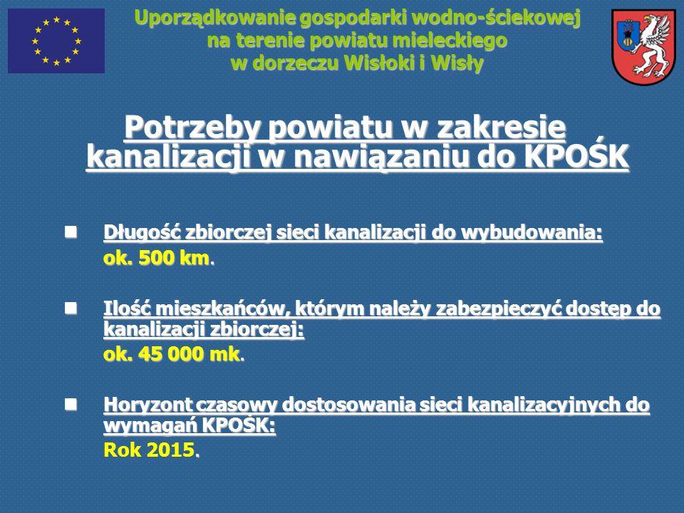Uporządkowanie gospodarki wodno-ściekowej na terenie powiatu mieleckiego w dorzeczu Wisłoki i Wisły Zakres Projektu Legenda: Wartość zadań w Projekcie spełniających warunek 120 mk/km: 128,6 mln PLN (58 % kosztów wnioskowanego Projektu) w tym: 79 mln PLN na budowę kanalizacji OBSZAR POWIATU Z ISTNIEJĄCĄ KANALIZACJĄ SANITARNĄ OBSZAR POWIATU WYŁĄCZONY Z FUNDUSZU SPÓJNOŚCI OBSZAR POWIATU WCHODZĄCY W FUNDUSZ SPÓJNOŚCI <120 MK/KM OBSZAR POWIATU WCHODZĄCY W FUNDUSZ SPÓJNOŚCI 120 MK/KM