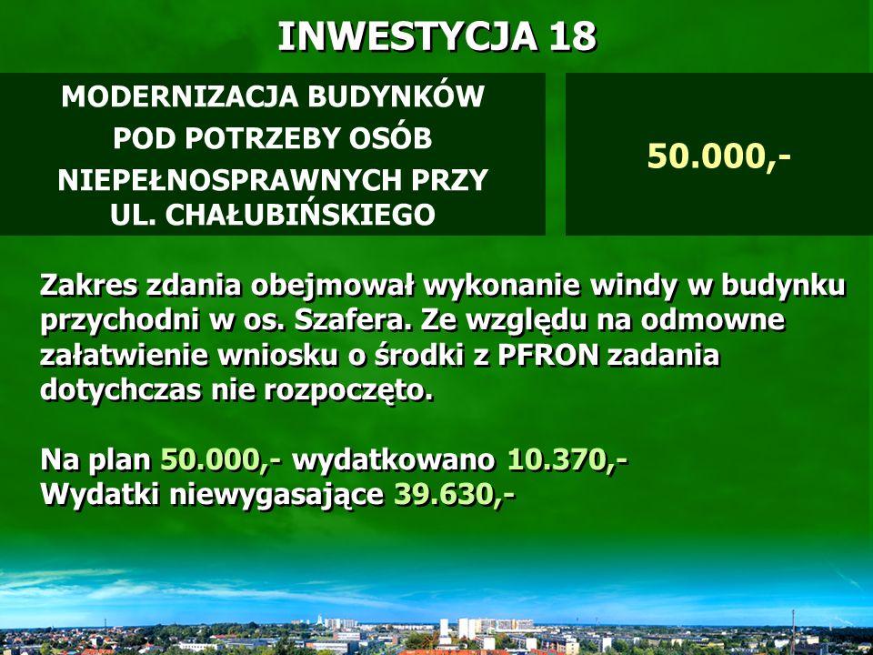 INWESTYCJA 17 Dokonano zakupu pieca gazowego centralnego ogrzewania do budynku przy ul.