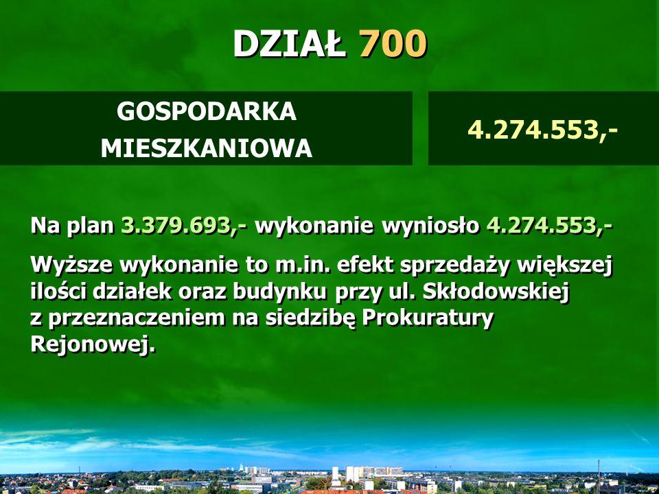DZIAŁ 600 Wpływy w tym dziale to głównie środki w ramach pomocy finansowej przekazane przez Marszałka Województwa na zadanie w ramach projektu Rozwój Małych i Średnich Przedsiębiorstw w okolicach Mielca - PHARE 2002.