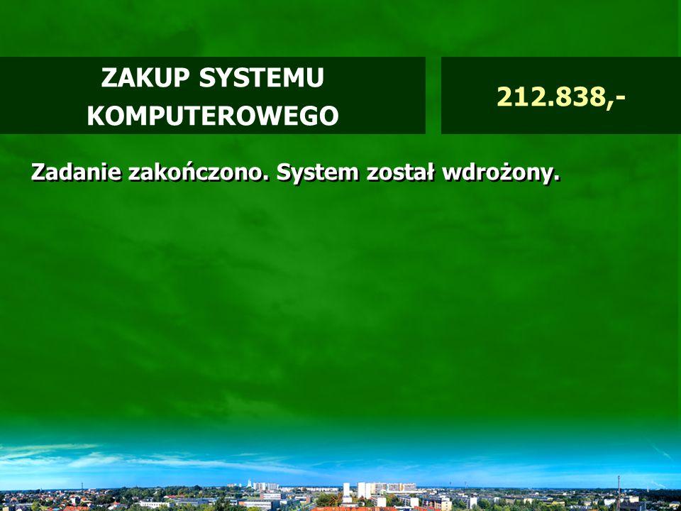 BUDOWA CIĄGU PIESZO- JEZDNEGO – UL.KOŁŁĄTAJA 251.062,- Zadanie zakończono.
