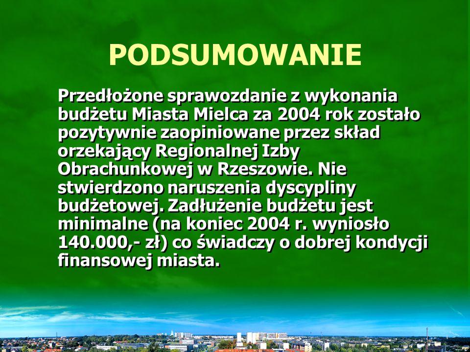 WNIESIENIE UDZIAŁÓW DO MPGK Sp.z o.o.