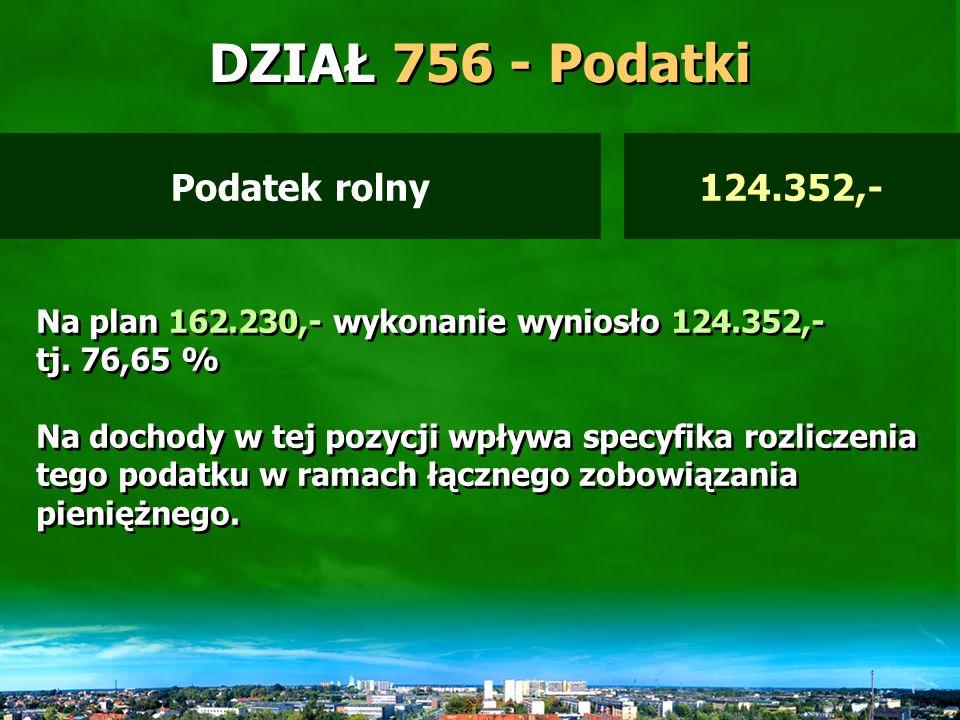 DZIAŁ 756 - Podatki Wykonanie wyniosło 147,92 % Planowane wpływy podawane są przez Urząd Skarbowy.