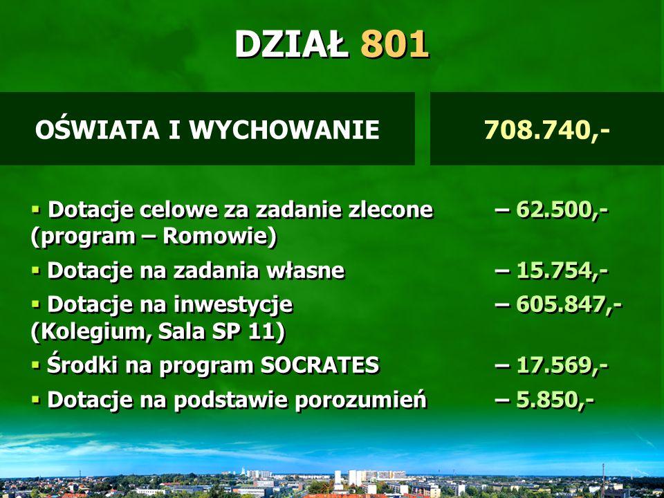 DZIAŁ 758 Subwencja ogólna (cz.oświatowa, – 24.804.733,- cz.