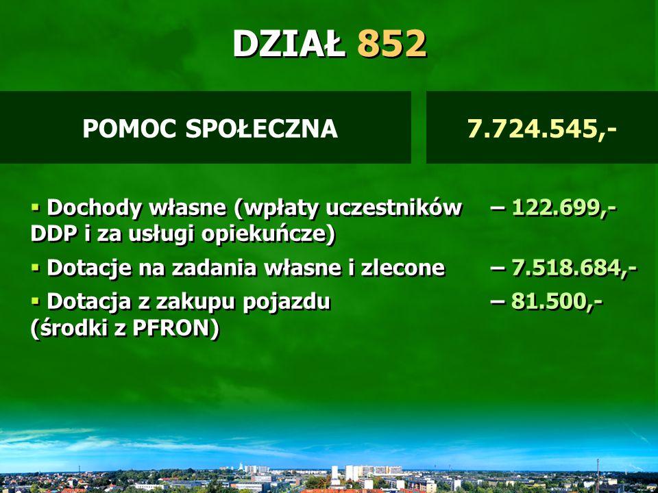 DZIAŁ 851 Dotacje na podstawie porozumień – 5.850,- (porozumienie z gminą Czermin na realizację zadań z zakresu profilaktyki i rozwiązywania problemów alkoholowych) OCHRONA ZDROWIA10.000,-