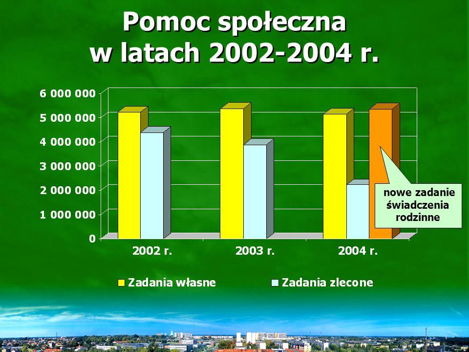 Oświata i wychowanie w latach 2002-2004 r.
