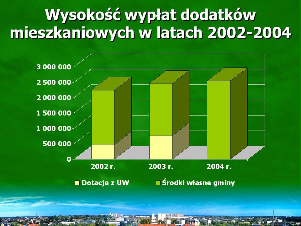 Pomoc społeczna w latach 2002-2004 r. nowe zadanie świadczenia rodzinne