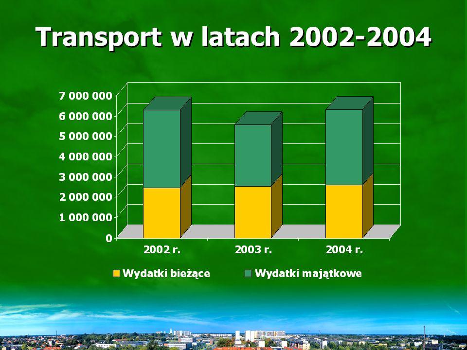 Wysokość wypłat dodatków mieszkaniowych w latach 2002-2004